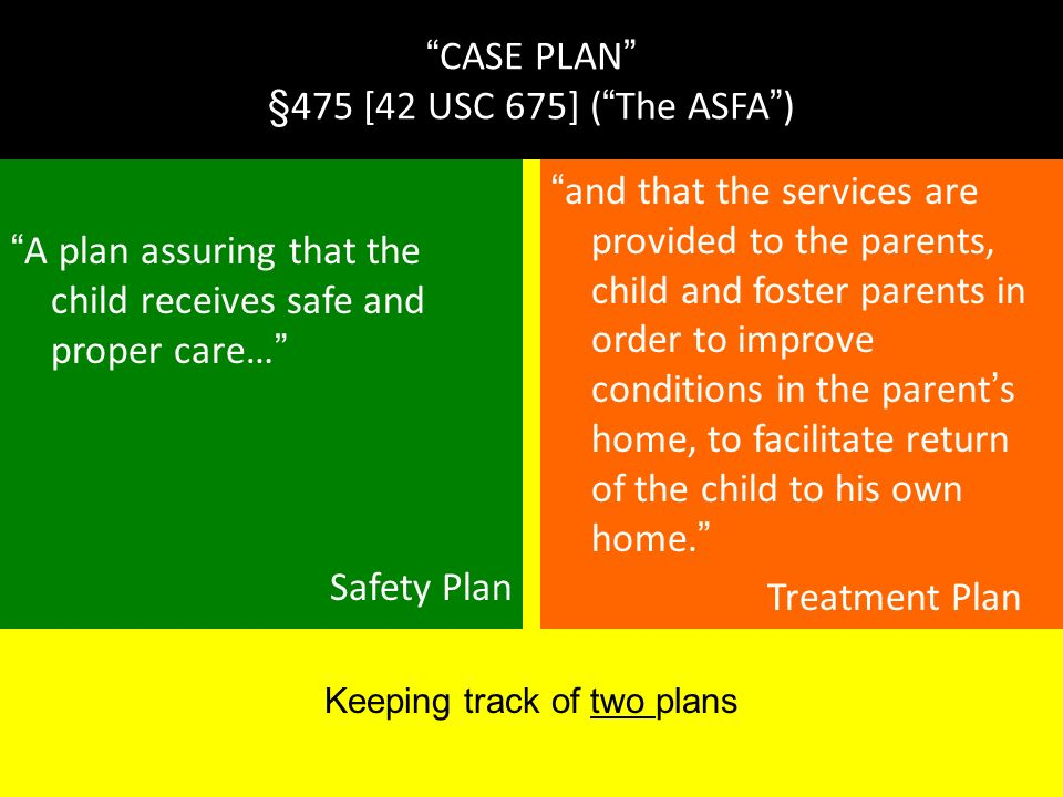 CASE PLAN §475 [42 USC 675] ( The ASFA )